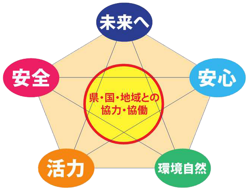 宮下五角形_元図.png