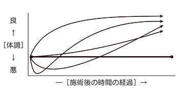 時間の経過.jpg