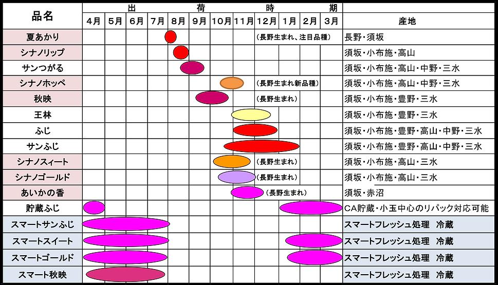 令和2年青果カレンダー_2_1.png