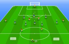 Training  the back 3: Session 2 Tactical session zonal defending principles