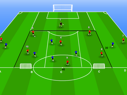 Training Your Players to press in the middle in a 4-3-3 system of play