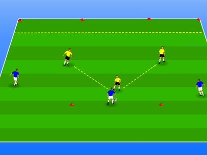 Training  the back 3: Intro Session zonal defending principles