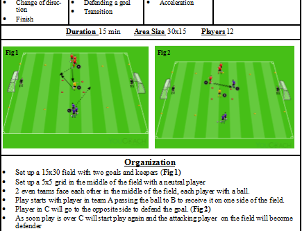 Dynamic Transitional Game Situations 1v1 to 3v1