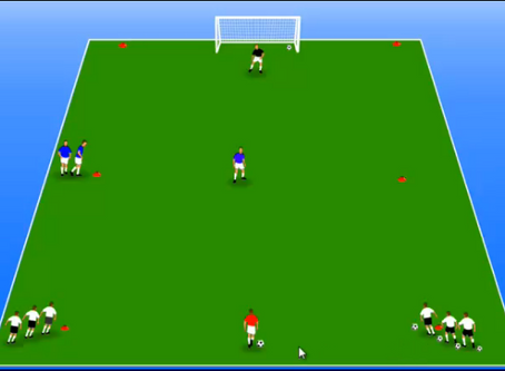 Training  2v1 Attacking Situations