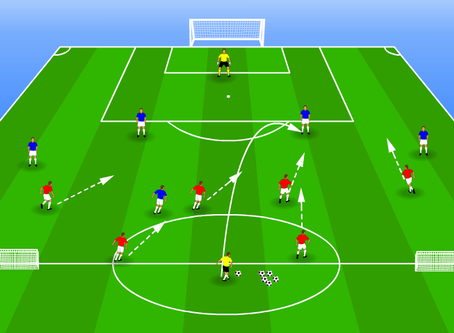 Training Pressing in the attacking 3rd as Speed Endurance Training