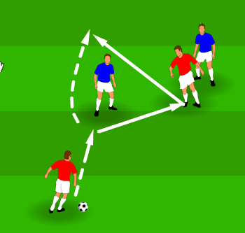 Wall pass combination session
