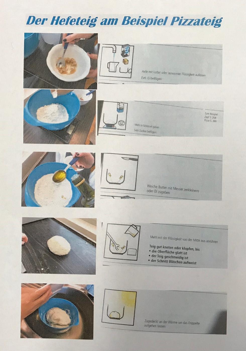 Anleitung erstellen (WAH)