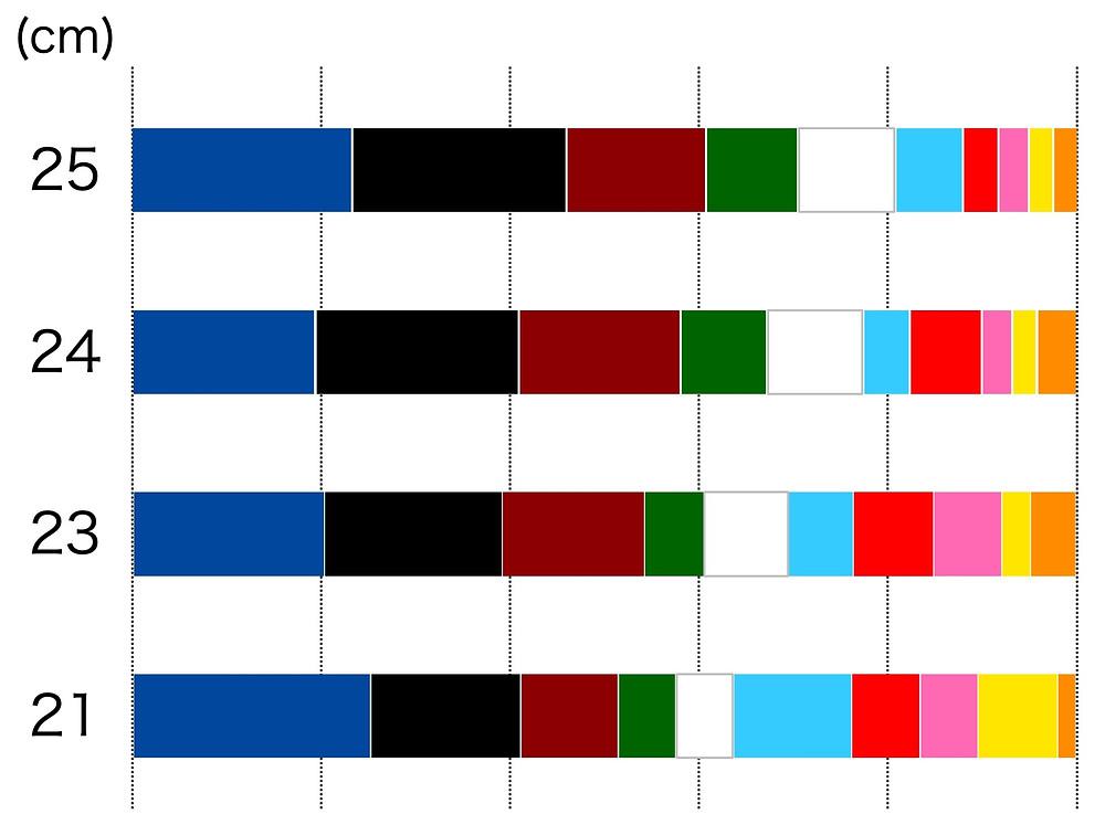 ビーチサンダルのソール、21cmから25cmは紺と黒が人気です。