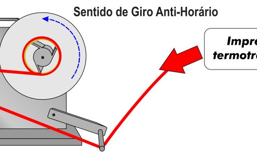 Rebobinador de Etiqueta anti horario.jpg