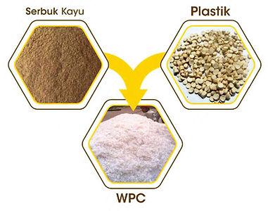 Material WPC