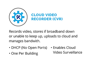 cloudastructure   Cloud Video Recorder