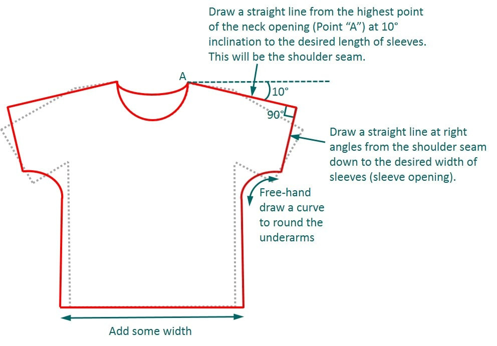 How to draw a dolman shirt pattern