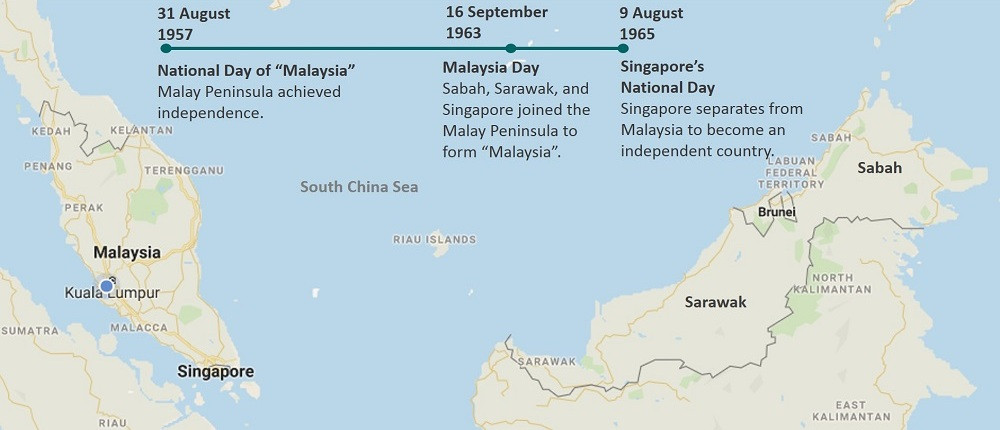 A brief history of Malaysia's indpendence