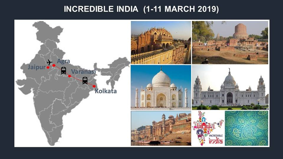 India trip itinerary on map