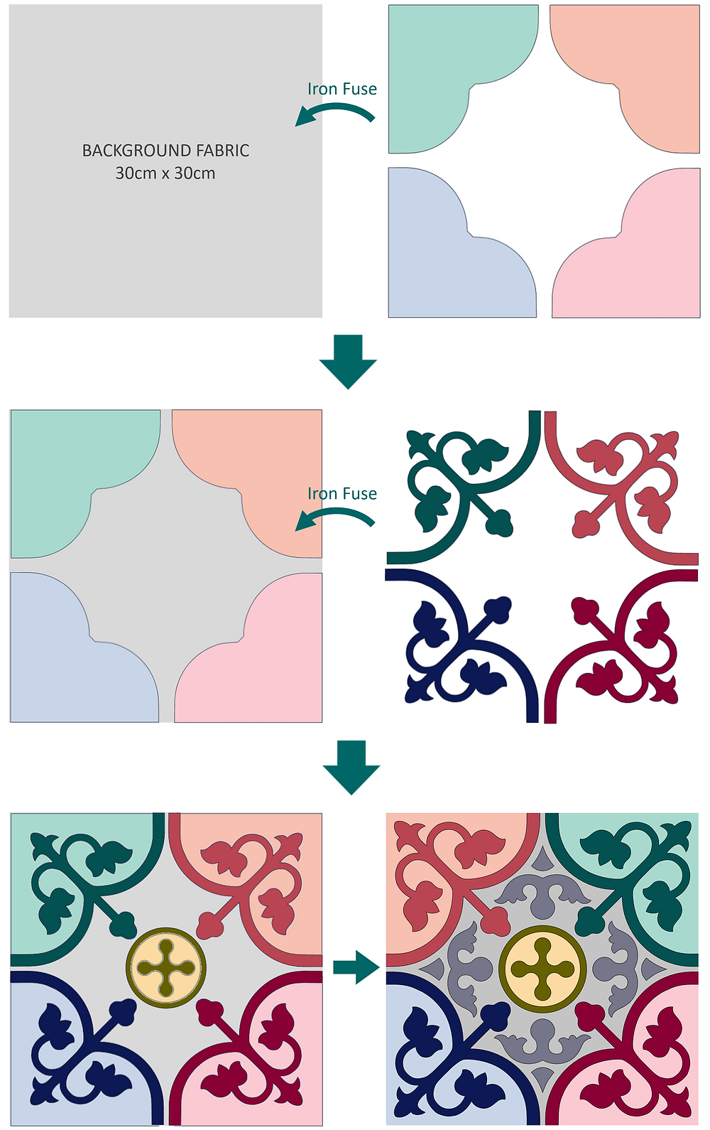 Peranakan Tile Applique Steps