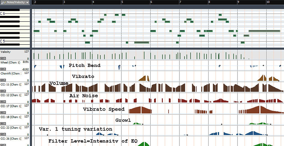 The piano roll view of a MIDI editor