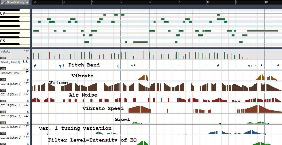MIDI editing program