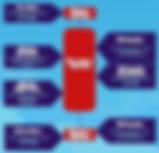 UKPC 2019 timeline.PNG