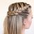 plaits/braids