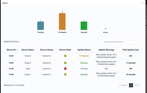 Embedded Linux software update deploymen
