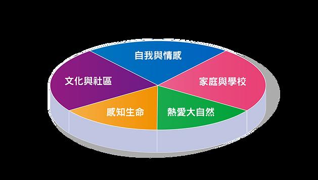 20200811_課程優勢V3-04.png