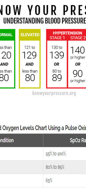Blood Pressure and Oxygen small.jpg