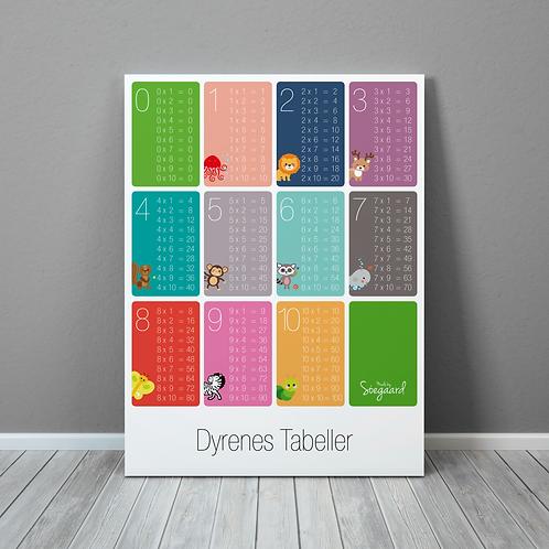 Dyrenes Tabel 1-10, Multi - 50x70