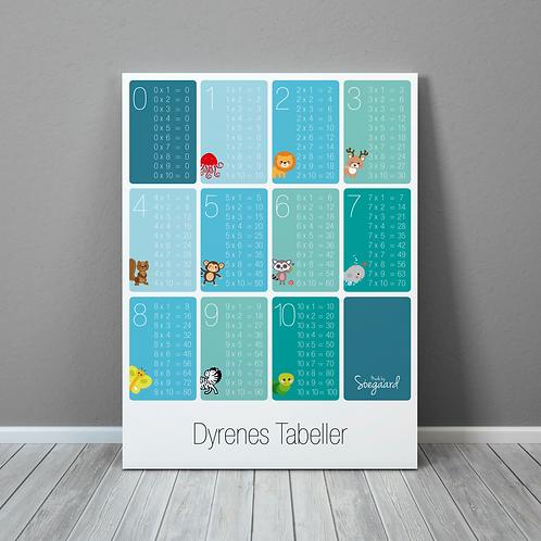 Dyrenes Tabel 1-10, Dreng - 50x70