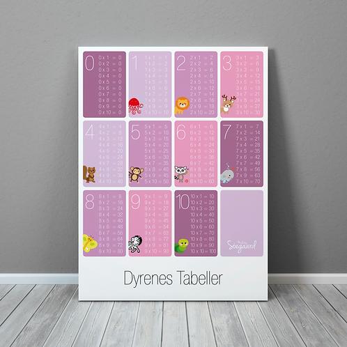 Dyrenes Tabel 1-10, Pige - 50x70