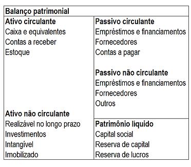 Balanço_patrimonial.png
