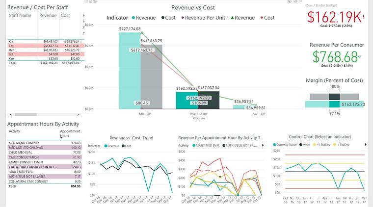 Revenue Cost (1).jpg