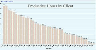 Productivity 2.jpg