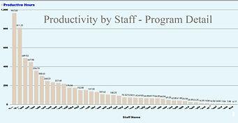 Productivity 1.jpg