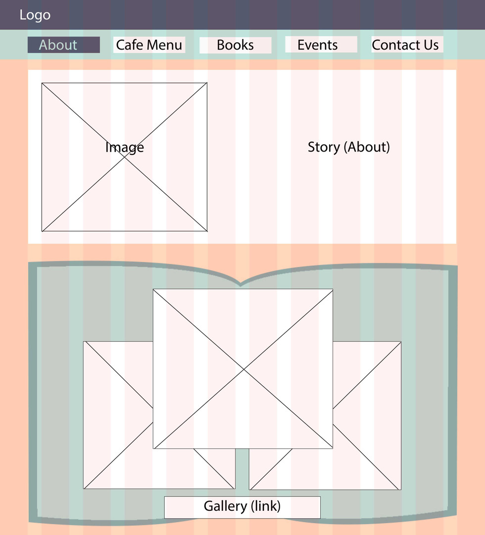 About Page Initial Wireframe