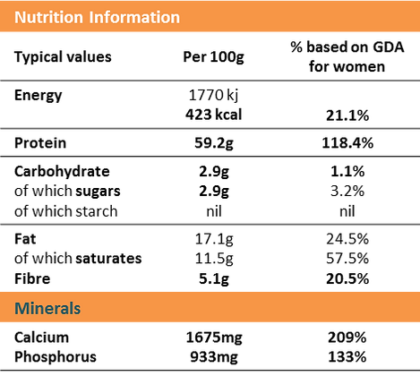 Protein-rich ProteiFood food base nutrition facts