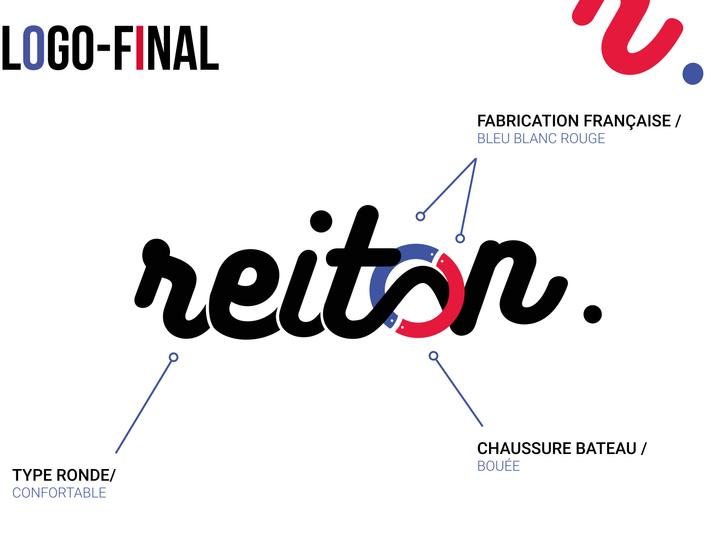 Logo Reiton