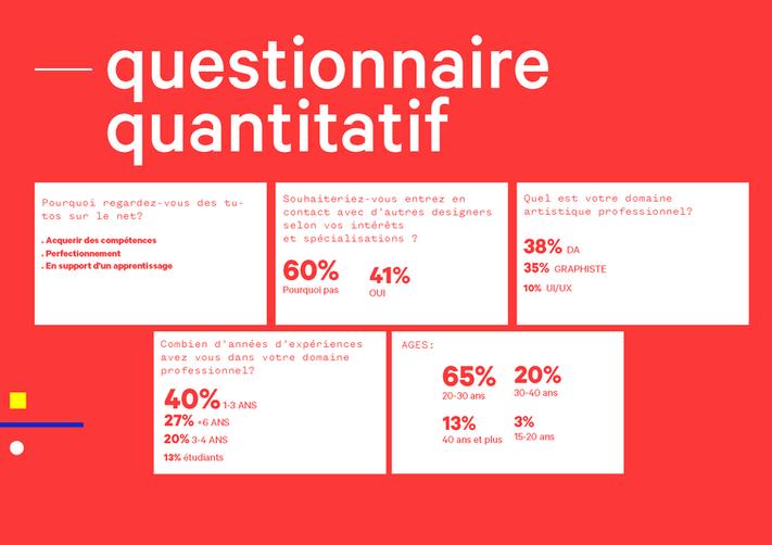questionnaire quantitatif