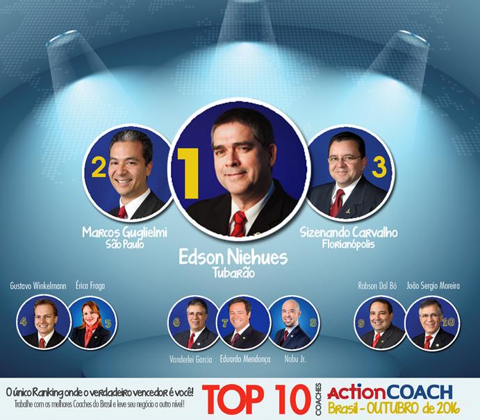 Top 10 Coaches do Brasil