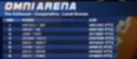 Omniverse Esports Leaderboard