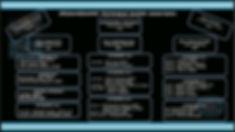 Organigramme technique.jpg