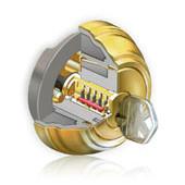 cylinder bump key protection.