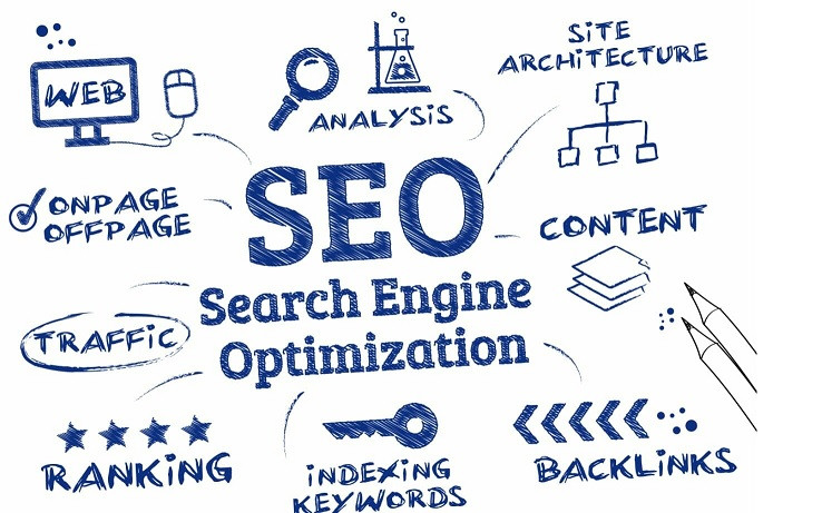SEO Services | Florida | SEO Marketing FL