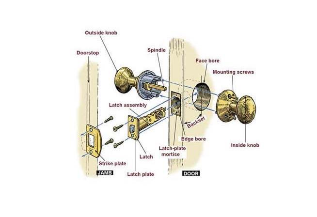 Lock Replacement | Mobile Locksmith | 24/7 Lock Pros