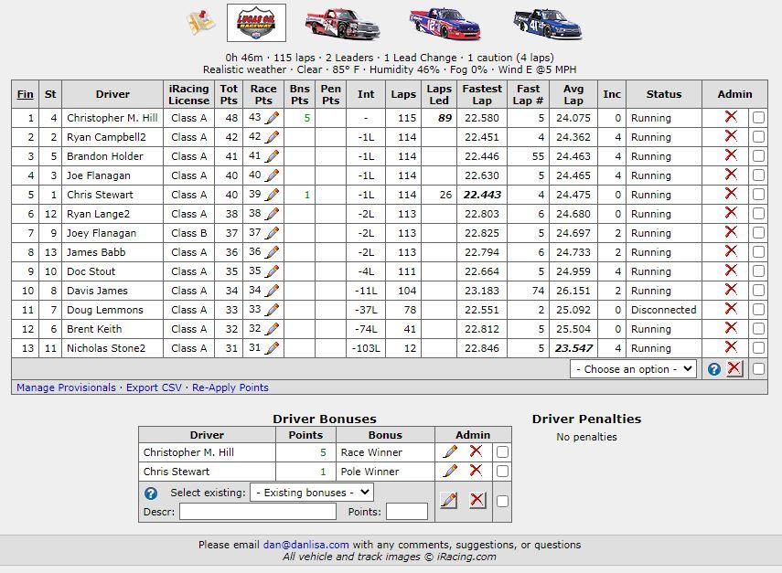 Lucas Oil Results.JPG