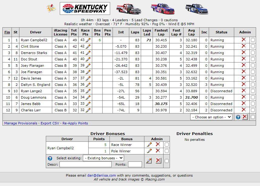 Kentucky Results.JPG