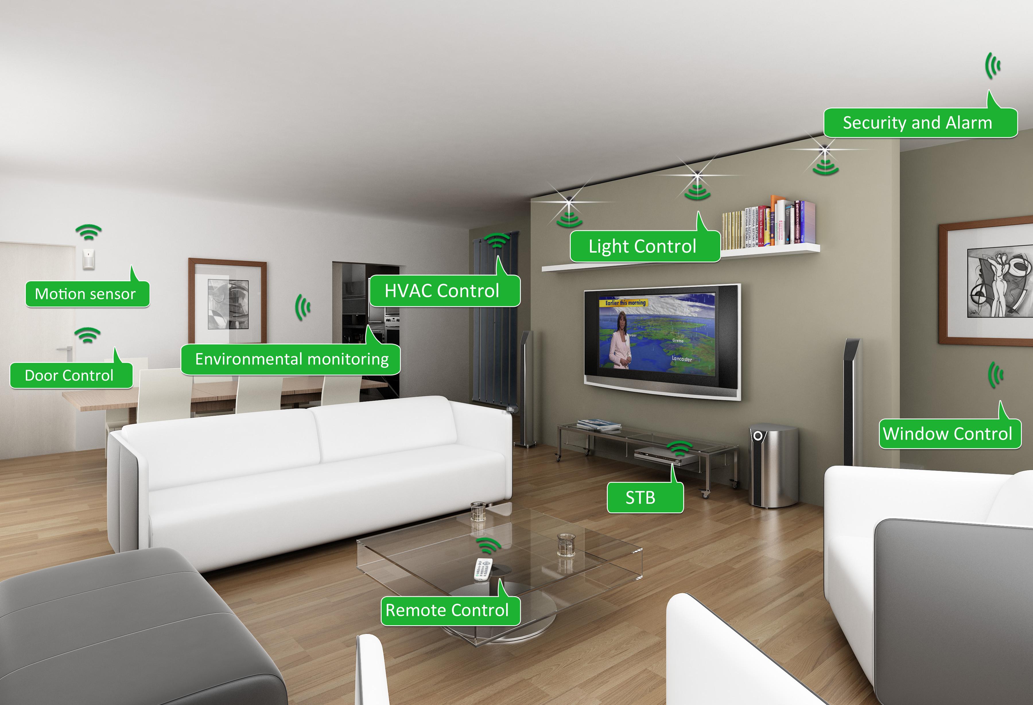 Home Concept Automation Design