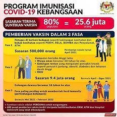 210212-covid-19-malaysia-vaccination-pla
