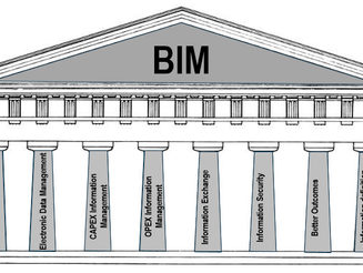 Open to All BIM session 23rd March