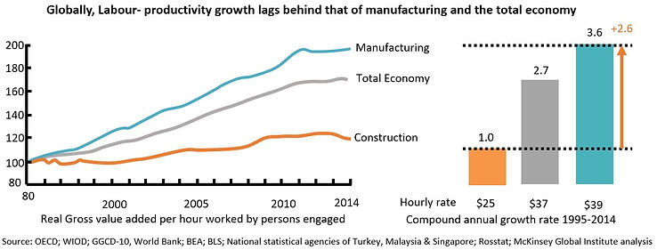 productity growth2.jpg