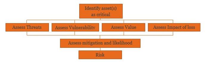risk 2.jpg